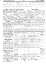 Wiener Zeitung 19090528 Seite: 26