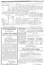 Wiener Zeitung 19150425 Seite: 15