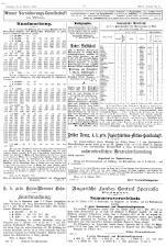 Wiener Zeitung 19160109 Seite: 19