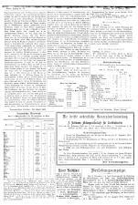 Wiener Zeitung 19160212 Seite: 14