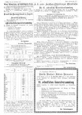 Wiener Zeitung 19161125 Seite: 15