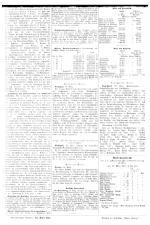 Wiener Zeitung 19170325 Seite: 15
