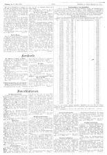 Wiener Zeitung 19170506 Seite: 25