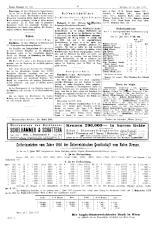 Wiener Zeitung 19170721 Seite: 22