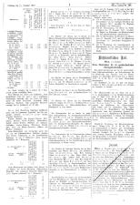 Wiener Zeitung 19171215 Seite: 5