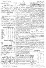 Wiener Zeitung 19180427 Seite: 11