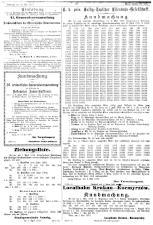 Wiener Zeitung 19180515 Seite: 21