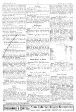 Wiener Zeitung 19180515 Seite: 28
