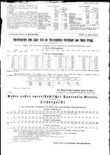 Wiener Zeitung 19211111 Seite: 11