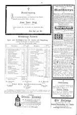 Znaimer Wochenblatt 18840216 Seite: 10