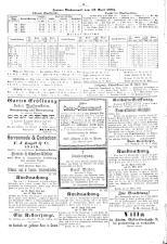 Znaimer Wochenblatt 18840412 Seite: 10