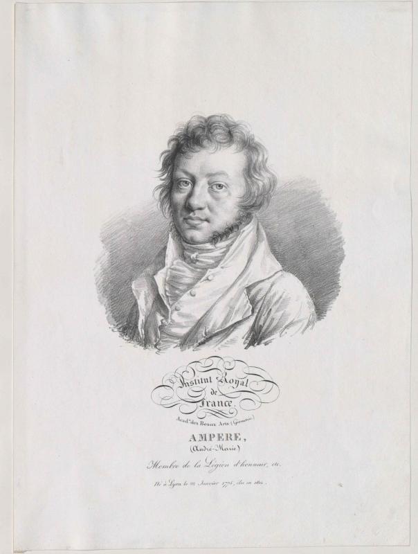 Ampère, André Marie