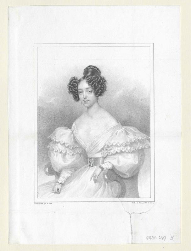 Lobkowitz, Anna Prinzessin von