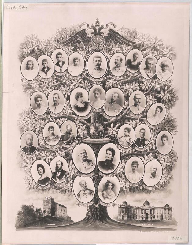 Gruppenbild des Hauses Habsburg ab Erzherzog Franz Karl