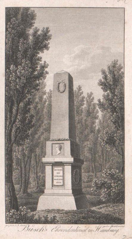 Büsch, Johann Georg