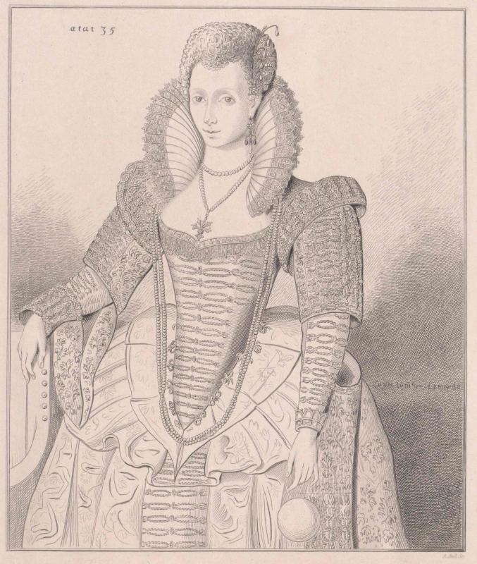 Throckmorton, Elizabeth
