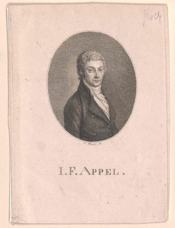 Appel, Joseph Franz