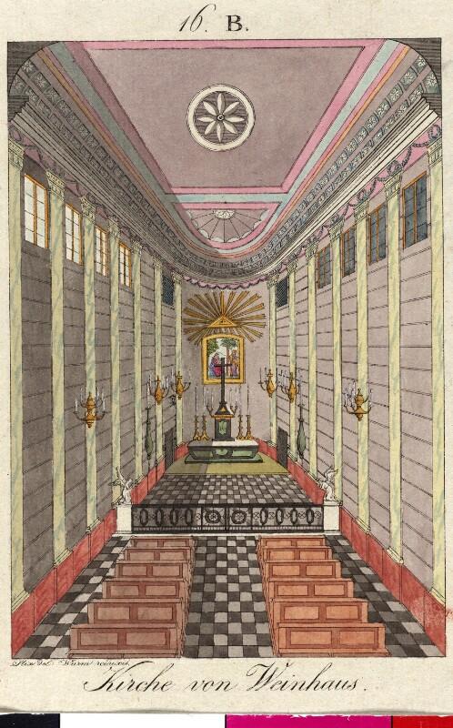 Ansicht der Kirche von Weinhaus