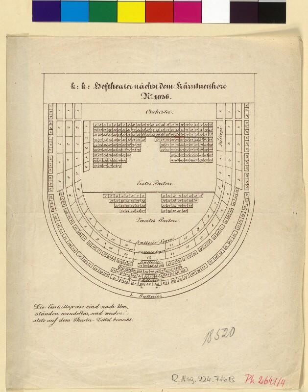 Kärntnertortheater