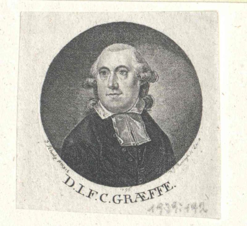 Graeffe, Johann Friedrich Christoph
