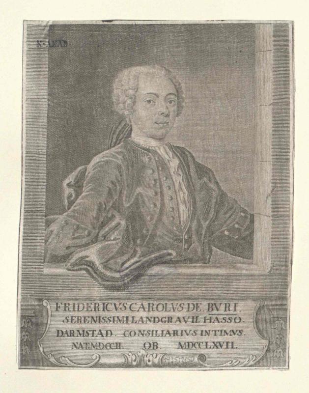 Buri, Friedrich Carl von
