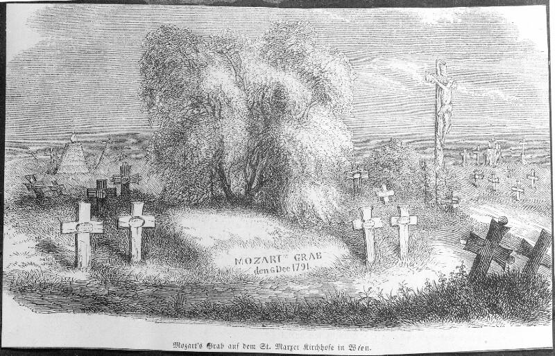 Wien 3, St. Marxer Friedhof