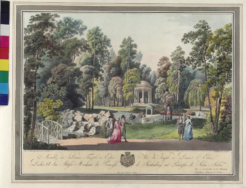 Wien 23., Erlaa: Schloßpark mit Dianatempel, um 1792.