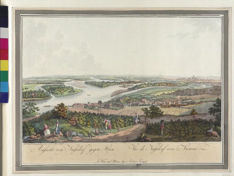 Wien: Ansicht um 1790.