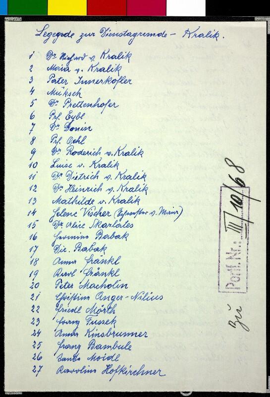 Die Dienstagrunde im Hause Kralik zu Wien Weimarerplatz vom 1. Juni 1920 an