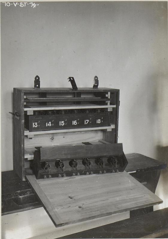Telephonapparat im Transportkasten des k.u.k.26.Korps 28.11.17.