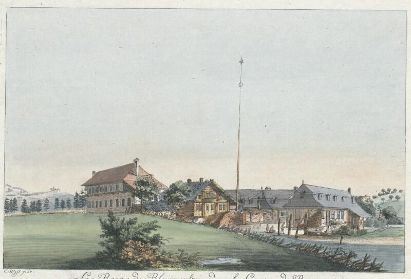 Les Bains de Bloumenstein, dans le Canton de Berne von Wyss, Caspar Leontius