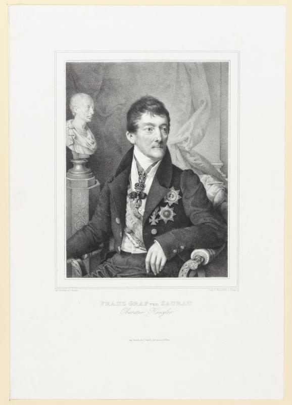 Saurau, Franz Josef Graf von von Saar, Karl von