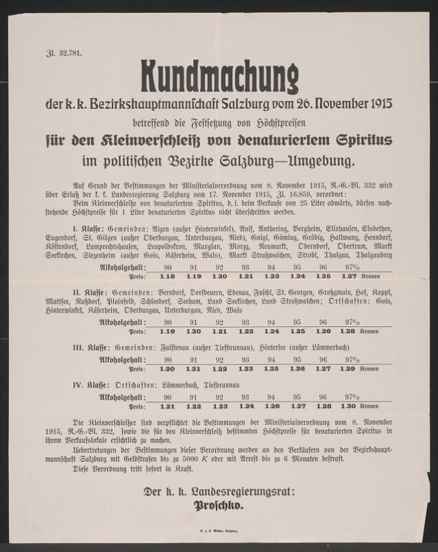Höchstpreise Spiritus – Kundmachung – Salzburg