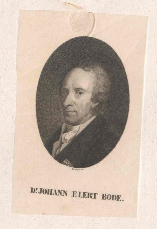 Bode, Johann Elert von Bollinger, Friedrich Wilhelm