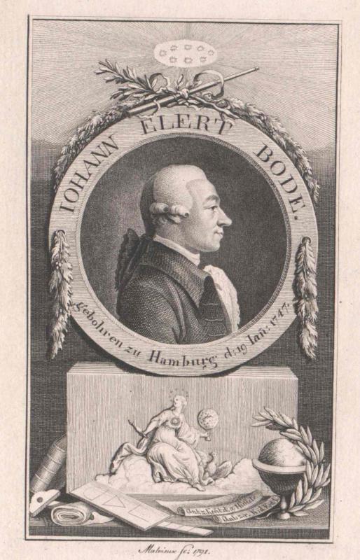 Bode, Johann Elert von Malvieux, Paul
